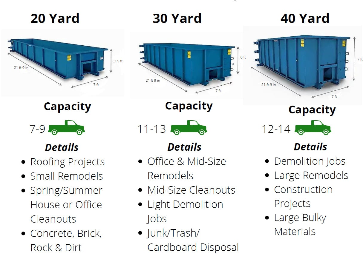 waste management pricing - Nationwide Express